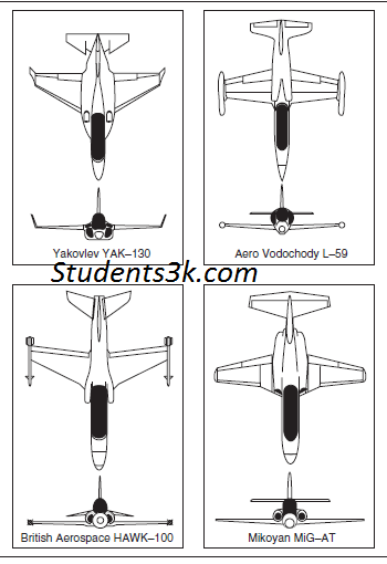 Aeronautical engineering projects download