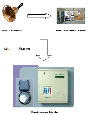 ECE project automatic bell diagram