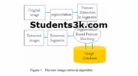 An Algoritham of image retrieval